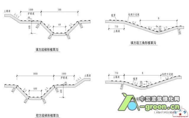 海綿城市設計標準圖_中國建筑綠化網
